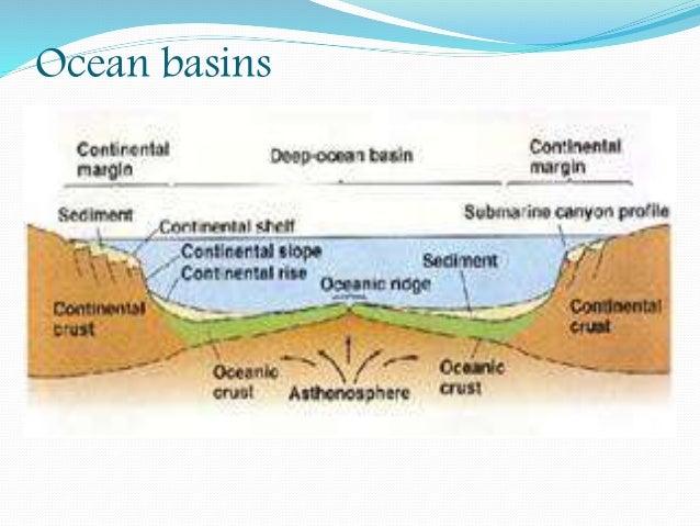 Ocean Basins; 7.