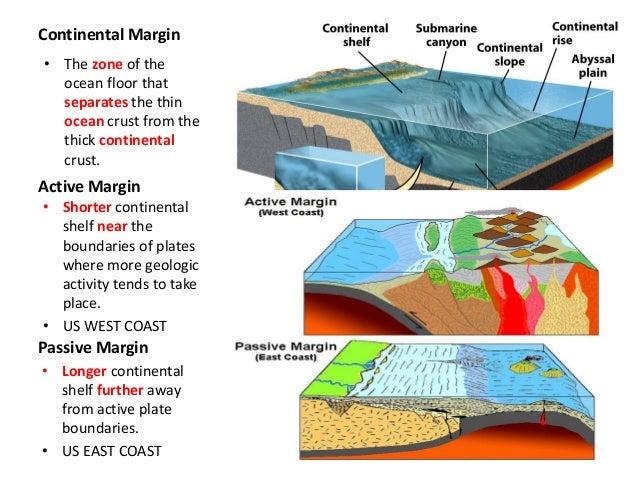... 12. Volcanic Island U2022 Volcanoes On The Ocean Floor ...