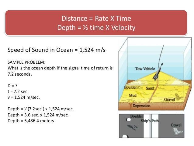 Depth U003d 4,114.8 Meters; 4.
