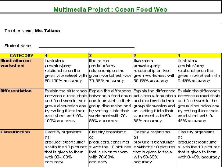 Ocean Food Web ASSURE lesson plan – Predator Prey Worksheet