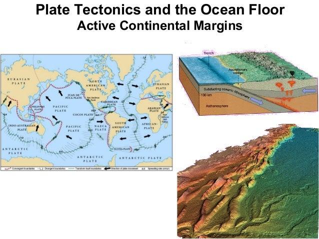Sea floor morphology plate tectonics sciox Images