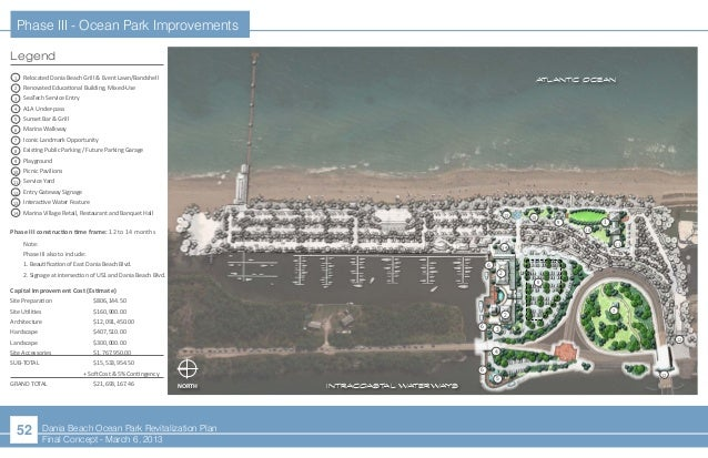 ocean park marketing plan Free rv park business plan 50 marketing plan rv park, inc intends to maintain an extensive marketing campaign that will ensure maximum visibility for the.