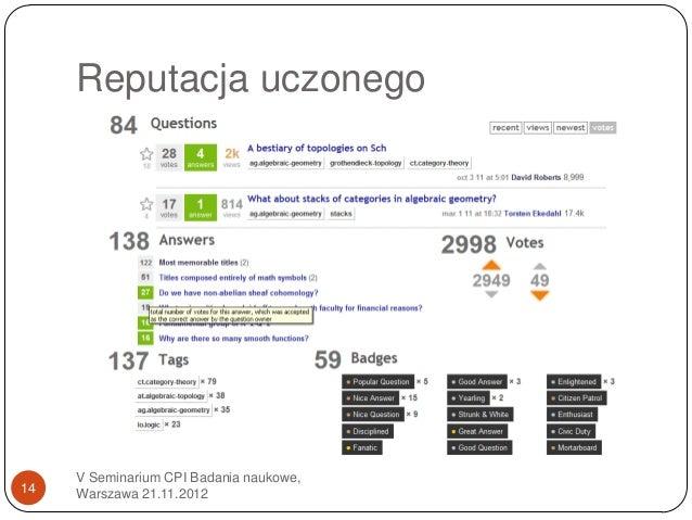 Reputacja uczonego     V Seminarium CPI Badania naukowe,14   Warszawa 21.11.2012