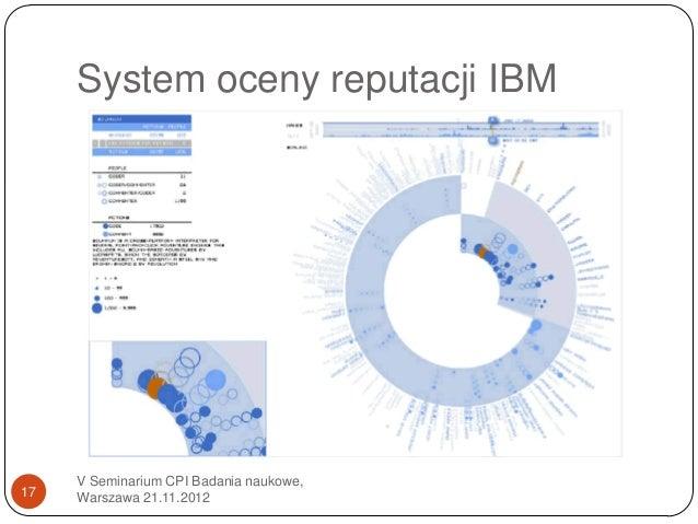 System oceny reputacji IBM     V Seminarium CPI Badania naukowe,17   Warszawa 21.11.2012