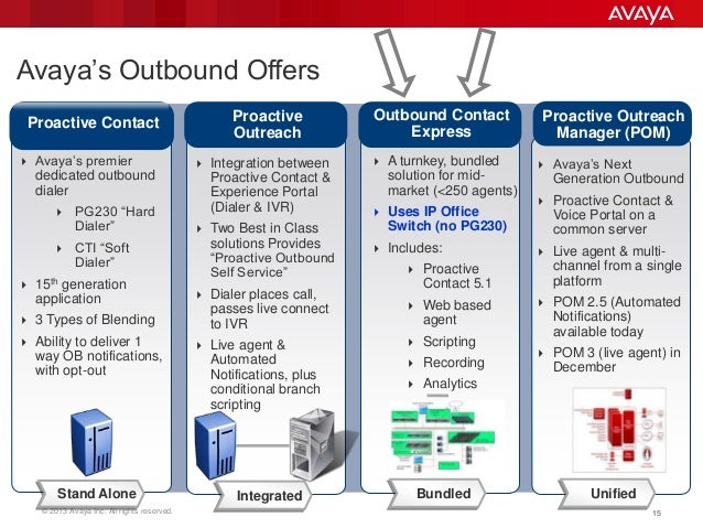 How to Setup and Use Virtual Opt-Out Feature in Avaya Proactive ...