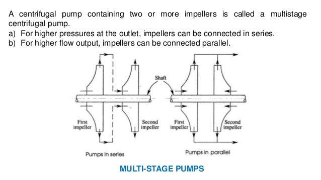 Centrifugal Pumps - 44.0KB