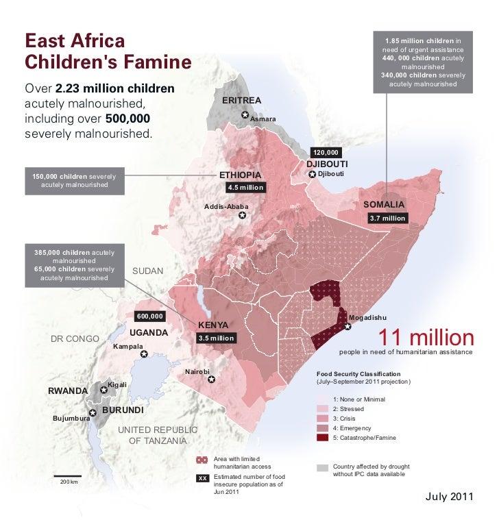 (as of 28 Jun 2011)    East Africa                                                                                        ...