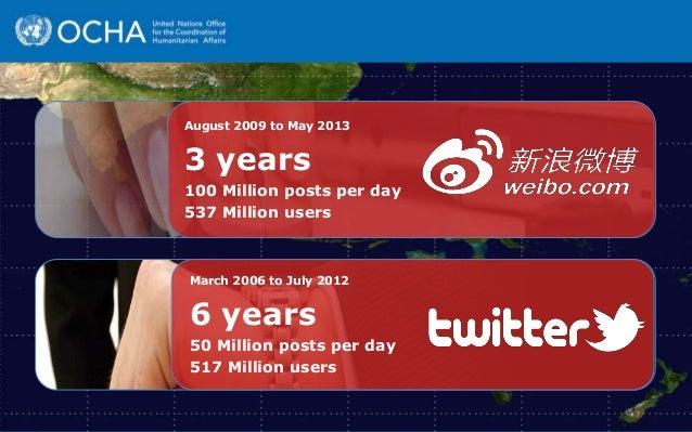 Ocha social media trends challenges Slide 3