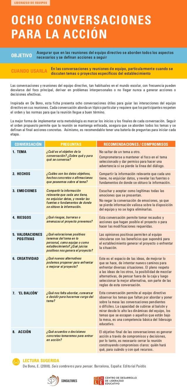 OCHO CONVERSACIONES PARA LA ACCIÓN LECTURA SUGERIDA De Bono, E. (2008). Seis sombreros para pensar. Barcelona, España: Edi...