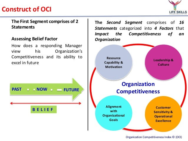 organizational culture inventory oci The organizational culture inventory (oci) is the most widely used and thoroughly researched tool for measuring organizational culture in the world developed by drs robert a cooke and j clayton lafferty, the oci provides an assessment of an organization's operating culture in terms of the behaviors that members.