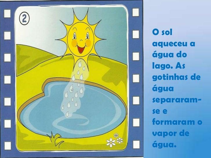 O Ciclo Da áGua Slide 3