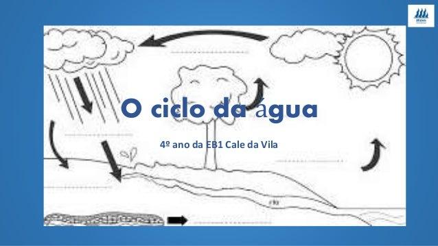 O ciclo da água 4º ano da EB1 Cale da Vila