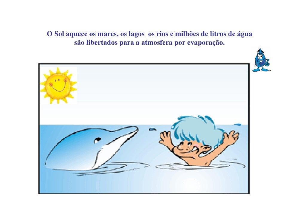 O ciclo da água (Rebordãos) Slide 3