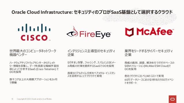 Oracle Cloud Infrastructure: セキュリティのプロがSaaS基盤として選択するクラウド 世界最⼤のコンピュータネットワーク 機器ベンダー ハードウェアやソフトウェアセンサーからテレメト リー情報を収集し、データを⾼度な...