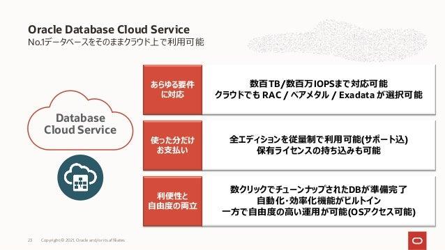 No.1データベースをそのままクラウド上で利⽤可能 Oracle Database Cloud Service 数百TB/数百万IOPSまで対応可能 クラウドでも RAC / ベアメタル / Exadata が選択可能 あらゆる要件 に対応 全...