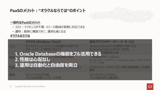 """⼀般的なPaaSのメリット • コスト︓ライセンスが不要、リソース増減が柔軟に対応できる • 運⽤︓簡単に構築できて、運⽤も楽になる オラクルならでは PaaSのメリット︓""""オラクルならでは""""のポイント オラクル (Database Cloud..."""