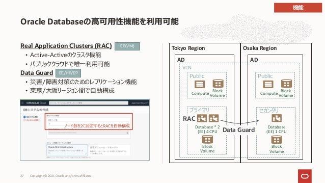 Real Application Clusters (RAC) • Active-Activeのクラスタ機能 • パブリッククラウドで唯⼀利⽤可能 Data Guard • 災害/障害対策のためのレプリケーション機能 • 東京/⼤阪リージョン間...