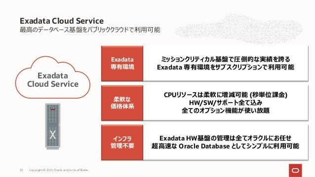 最⾼のデータベース基盤をパブリッククラウドで利⽤可能 Exadata Cloud Service ミッションクリティカル基盤で圧倒的な実績を誇る Exadata 専有環境をサブスクリプションで利⽤可能 Exadata 専有環境 CPUリソースは...