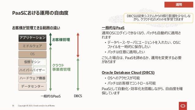 お客様が管理できる範囲の違い PaaSにおける運⽤の⾃由度 OS クラウド 事業者管理 お客様管理 Copyright © 2021, Oracle and/or its affiliates 35 ⼀般的なPaaS 通常OSにログインできなく...