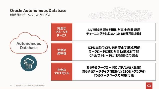 新時代のデータベース・サービス Oracle Autonomous Database AI/機械学習を利⽤した完全⾃動運⽤ チューニングをはじめとしたDB運⽤は消滅 完全な マネージド サービス 1CPU単位でCPUを無停⽌で増減可能 ワークロ...