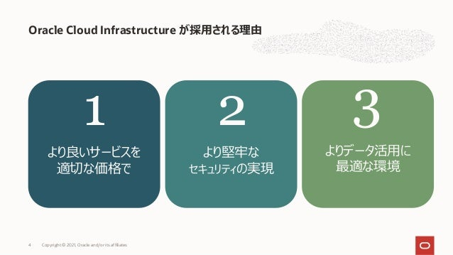 Oracle Cloud Infrastructure が採⽤される理由 Copyright © 2021, Oracle and/or its affiliates 4 より良いサービスを 適切な価格で より堅牢な セキュリティの実現 よりデ...