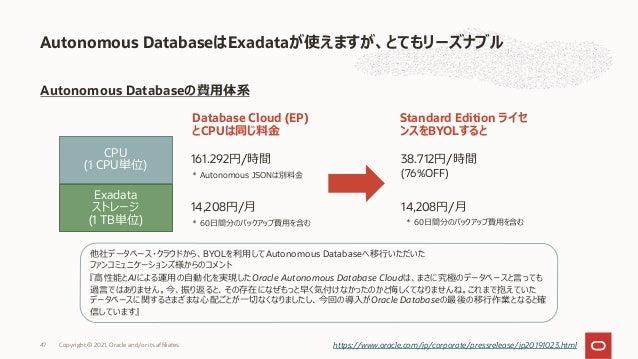 Autonomous Databaseの費⽤体系 Autonomous DatabaseはExadataが使えますが、とてもリーズナブル Copyright © 2021, Oracle and/or its affiliates 47 他社デ...