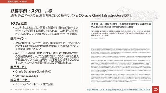 通販やeコマースの受注管理を⽀える基幹システムをOracle Cloud Infrastructureに移⾏ システム概要 • コロナ禍による巣ごもり需要で急増する1⽇約15万のトラン ザクションを処理する基幹システムをOCIへの移⾏。急速な ...
