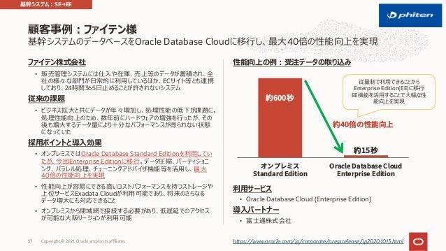 基幹システムのデータベースをOracle Database Cloudに移⾏し、最⼤40倍の性能向上を実現 ファイテン株式会社 • 販売管理システムには仕⼊や在庫、売上等のデータが蓄積され、全 社の様々な部⾨が⽇常的に利⽤しているほか、ECサイ...