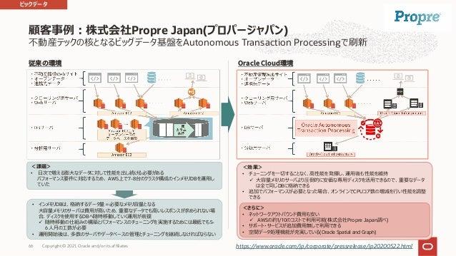 不動産テックの核となるビッグデータ基盤をAutonomous Transaction Processingで刷新 Oracle Cloud 顧客事例︓株式会社Propre Japan(プロパージャパン) <課題> • ⽇次で増える膨⼤なデータに...