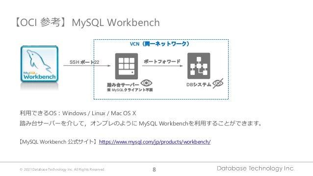 © 2021 Database Technology Inc. All Rights Reserved. 8 【OCI 参考】MySQL Workbench 利用できるOS:Windows / Linux / Mac OS X 踏み台サーバーを...