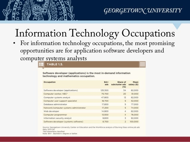 Information Technology Occupations • For information technology occupations, the most promising opportunities are for app...