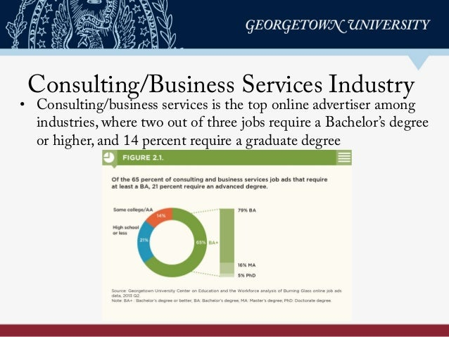 Consulting/Business Services Industry • Consulting/business services is the top online advertiser among industries, where...