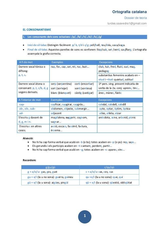 Ortografia catalana Dossier de teoria lurdes.saavedra1@gmail.com 1 EL CONSONANTISME 1. Les consonants dels sons oclusives:...