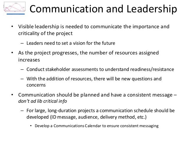 role of communication in change management Change management: the role of internal communication and employee development article.