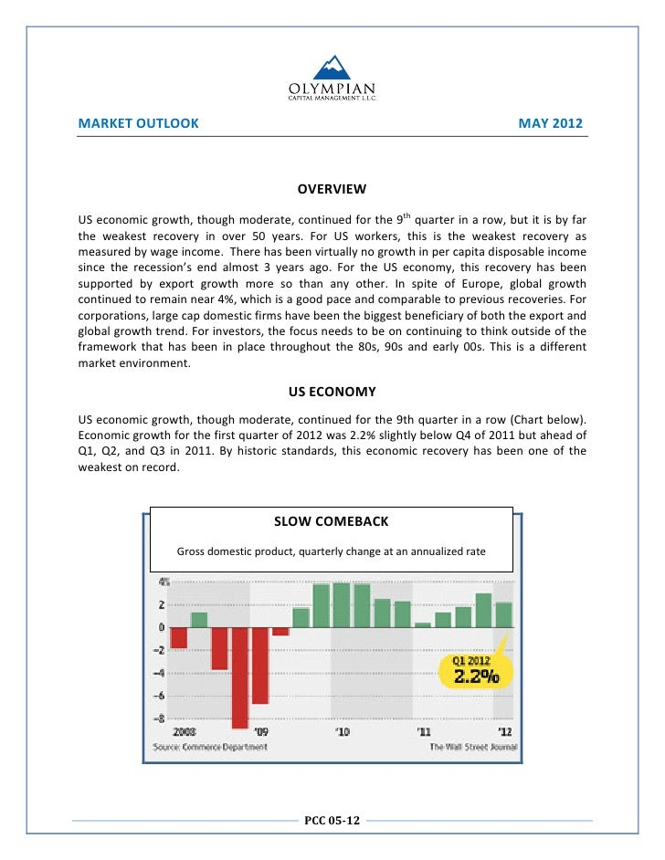 MARKET OUTLOOK                                                                     MAY 2012                               ...