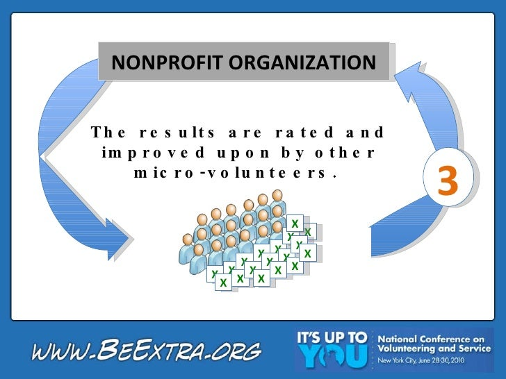 NONPROFIT ORGANIZATION The results are rated and improved upon by other micro-volunteers.  3 X X X X X X X X X X X X X X X...