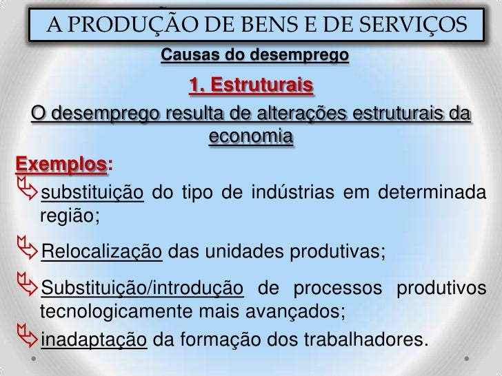 A PRODUÇÃO DE BENS E DE SERVIÇOS<br />A PRODUÇÃO DE BENS E DE SERVIÇOS<br />Causas do desemprego<br />1. Estruturais<br />...