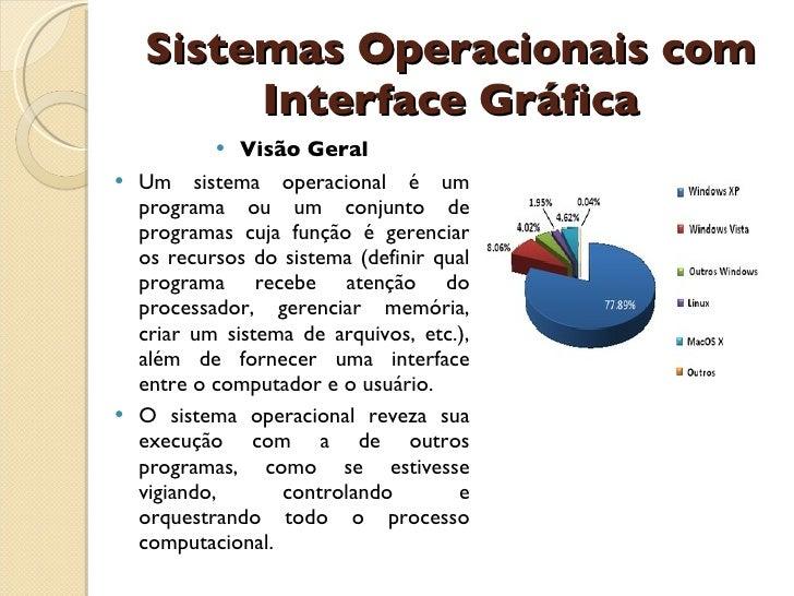 Sistemas Operacionais com Interface Gráfica <ul><li>Visão Geral </li></ul><ul><li>Um sistema operacional é um programa ou ...