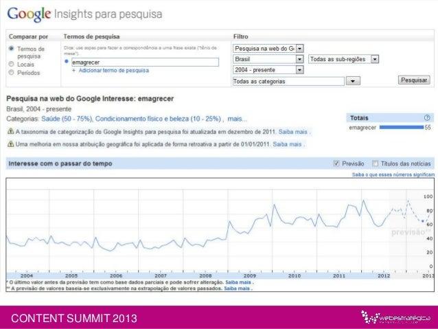 Google Trends CONTENT SUMMIT 2013