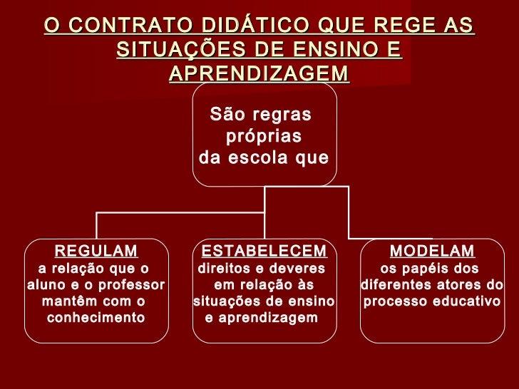 O CONTRATO DIDÁTICO QUE REGE AS       SITUAÇÕES DE ENSINO E           APRENDIZAGEM                       São regras       ...