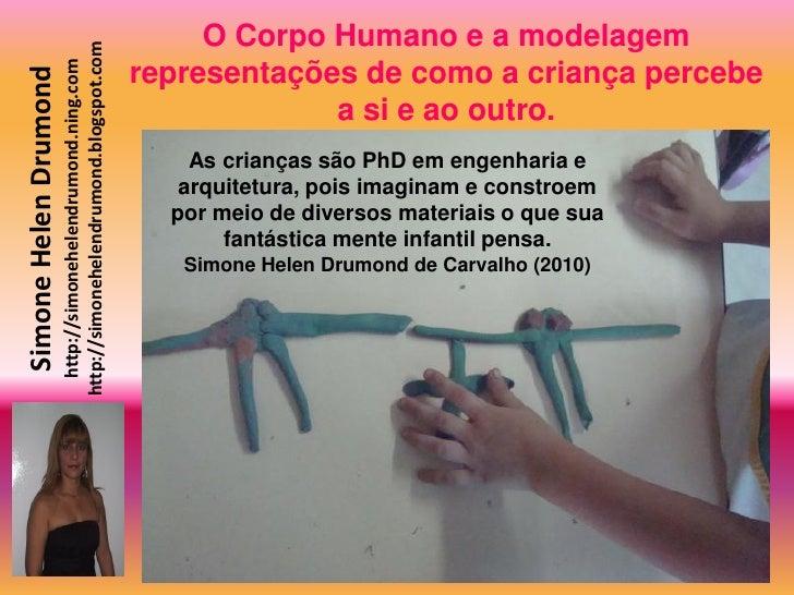 O Corpo Humano e a modelagem                        http://simonehelendrumond.blogspot.com                          http:/...