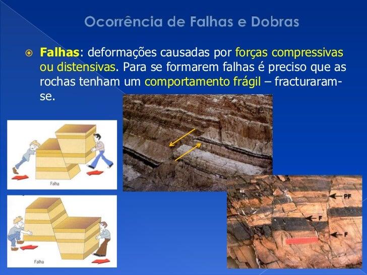Ocorrência de Falhas e Dobras<br />Falhas: deformações causadas por forçascompressivas ou distensivas. Para se formarem fa...