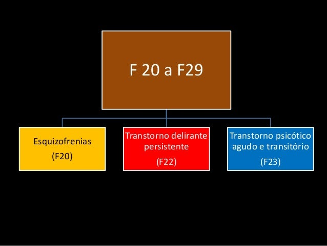 F 20 a F29  Esquizofrenias (F20)  Transtorno delirante persistente  Transtorno psicótico agudo e transitório  (F22)  (F23)