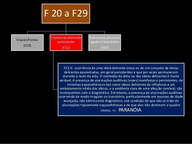 F 20 a F29 Esquizofrenias (F20)  Transtorno delirante persistente  Transtorno psicótico agudo e transitório  (F22)  (F23) ...