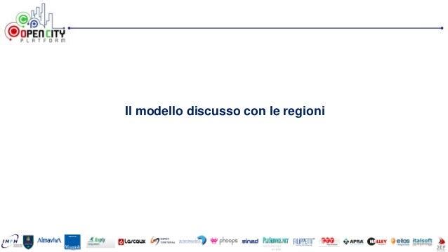 La collaborazione con le regioni si basa sulla realizzazione di uno scenario così composto:  Le Regioni fungono da Cloud ...