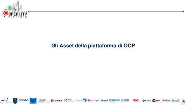 Gli Asset della piattaforma di OCP
