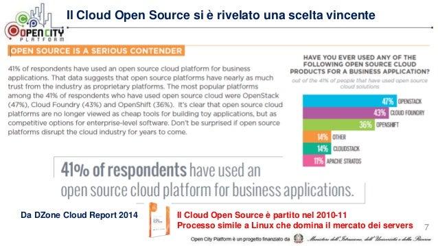 Il Cloud Open Source si è rivelato una scelta vincente Da DZone Cloud Report 2014 Il Cloud Open Source è partito nel 2010-...