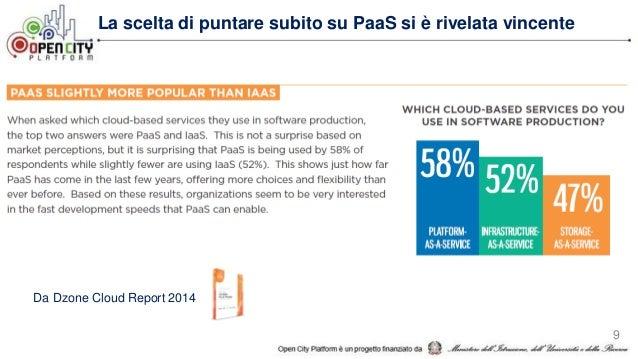 9 La scelta di puntare subito su PaaS si è rivelata vincente Da Dzone Cloud Report 2014
