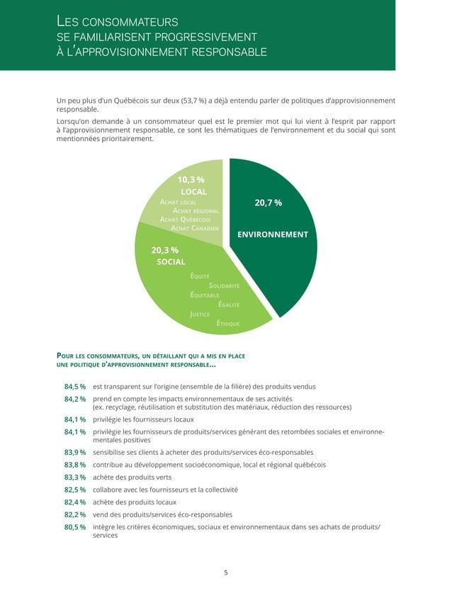 Les consommateurs se familiarisent progressivement  à l'approvisionnement responsable  Un peu plus d'un Québécois sur deux...