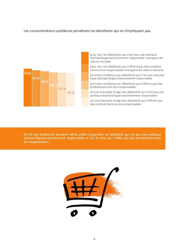 Les consommateurs québécois pénalisent les détaillants qui ne s'impliquent pas.  pour moi, les détaillants qui n'ont pas u...